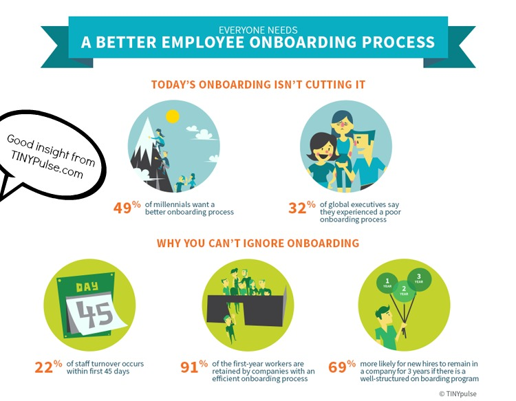 Civility Practices And Onboarding New Employees The